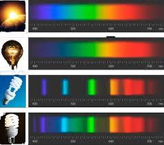 Про студійне світло, його якість і до чого тут CRI